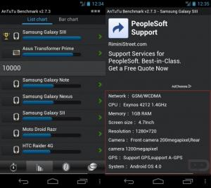 galaxy-s3-benchmark1-650x577.jpg